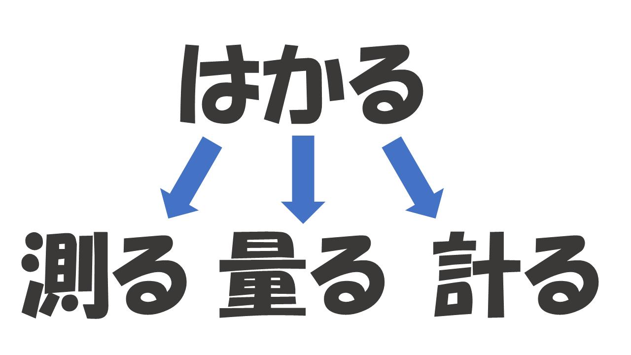はかる 時間 漢字 を